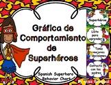 Grafica de Comportamiento de Superheroes / Superhero Behavior Chart in Spanish