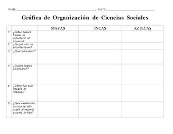 Gráfica de datos: Maya, Inca, y Azteca