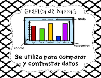 Gráficas (Graphing in SPANISH)