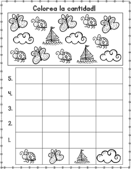 Graficas:  Spanish Spring Count and Graph It
