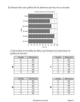 Graficas de barras, pictogramas, diagramas de puntos STAAR