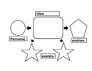 Graficas para estrategias de lectura