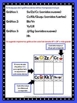 Gráficos de las letras tramposas-AZUL