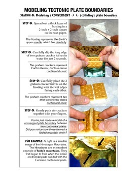 Graham Cracker Plate Tectonics Lab (Step-by-Step Photo instructions)
