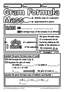 Gram Formula Mass Middle and High School Chemistry Science Doodle Notes