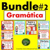Gramatica: Sujeto y predicado-tipos de oraciones-adverbios-verbos-articulos...