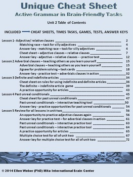 Grammar Action Unit 2 - Cheat Sheets, Games, Answer Keys (6 -12+)