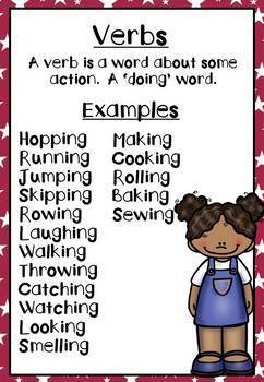 Punctuation Anchor Charts with Worksheets (40 Pages)