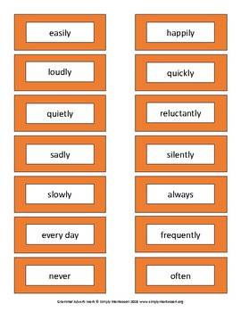 Grammar Adverbs List/Labels