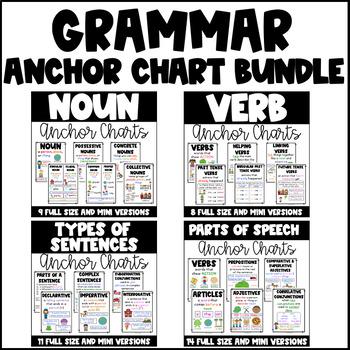 Grammar Anchor Chart Bundle {40 Concepts}