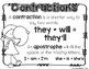 Grammar Anchor Charts