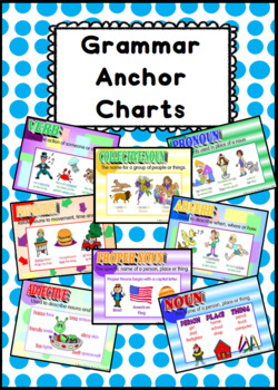 Grammar Anchor Charts {American Version}