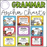 Grammar Anchor Charts {Common Core Aligned}