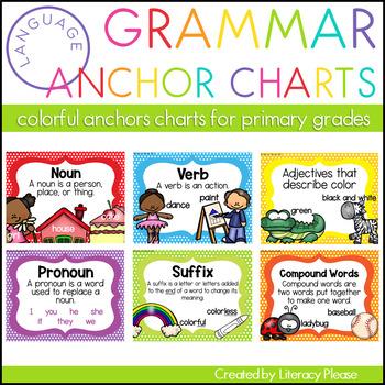 Grammar Anchor Charts {Common Core Aligned}