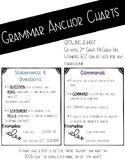Grammar Anchor Charts-Growing Bundle