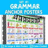Grammar Posters - Set 1