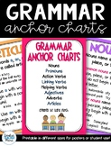 Grammar Anchor Charts {Posters}