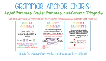 Grammar Anchor Charts: Serial Commas, Basket Commas, and Comma Magnets