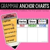Grammar Anchor Charts for 1st Grade