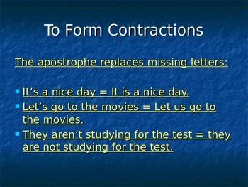 Grammar: Apostrophe Usage PowerPoint