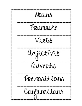 Articles, Nouns, & Pronouns Foldables Unit with Tests