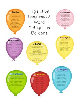 Figurative Language & Word Categories Balloons Poster Set *UPDATED*