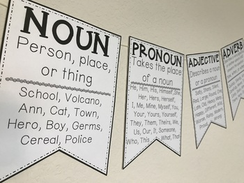Grammar Banners: Parts of Speech Posters
