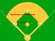 Grammar Baseball! Exciting Grammar Review Game