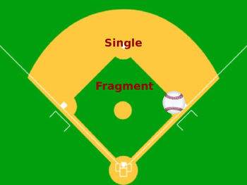 Grammar Baseball! Exciting Grammar Review Game