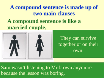 Grammar: Basic Writing Skills: Scheme of Work
