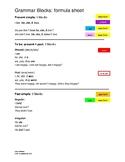 Grammar Blocks - Formula Sheet