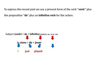 Grammar Blocks - French Immed. Past, Present Progressive, Immed. Future
