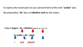 Grammar Blocks - Spanish Immed. Past, Present Progressive, Immed. Future