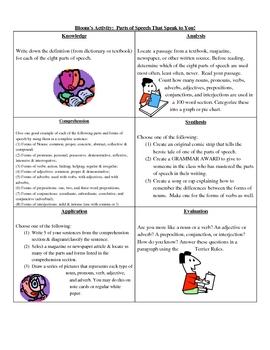 Grammar Bloom's Sheet