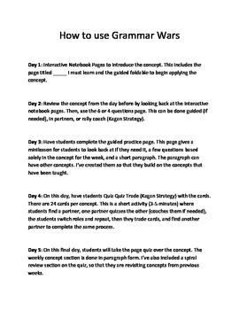 Grammar Bundle: Star Wars Theme STAAR and Common Core (21 GRAMMAR CONCEPTS!)