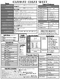 Grammar Cheat Sheet and Essay Cheat Sheet