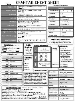 graphic about Grammar Cheat Sheets Printable titled Grammar Cheat Sheet Worksheets Education Elements TpT