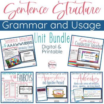 Grammar- Complete Sentence Structure Unit Bundle- Understa