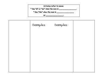 Grammar Concept: Articles
