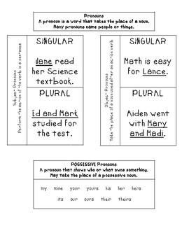 Grammar Concept: Pronouns
