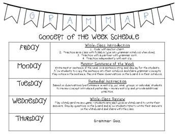 Grammar Concept of the Week Schedule