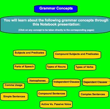 Grammar Concepts Overview