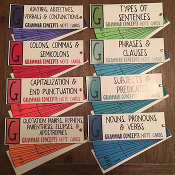 Grammar Concepts: Subjects & Predicates Note Cards