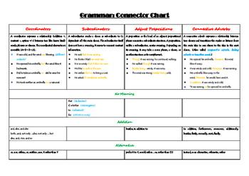 Grammar-Connector Chart
