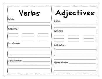 Grammar Detectives:  Parts of Speech - Test Prep Review