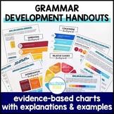 Grammar Development Handouts