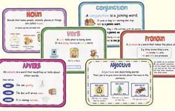 Grammar Display Charts