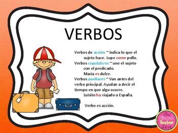 Grammar Elements in Spanish