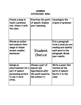 Grammar Extension Menu