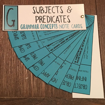 Grammar Concepts Bundle - Punctuation, Sentence Structure, Parts of Speech
